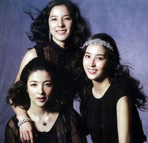 キムガンウの妻3姉妹