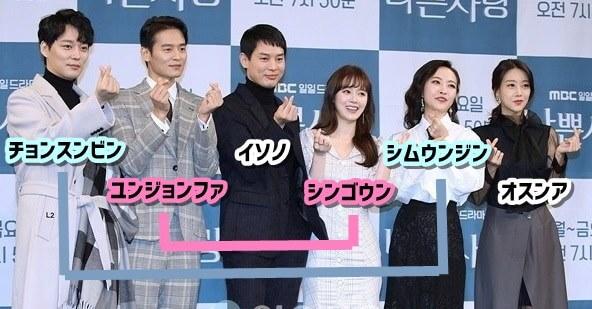 韓国女優シンゴウン他悪い愛で生まれた結婚カップル